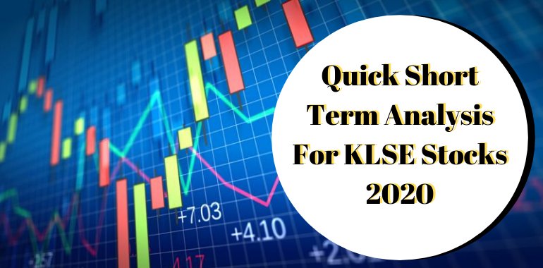 Quick Short Term Analysis For KLSE Stocks 2020