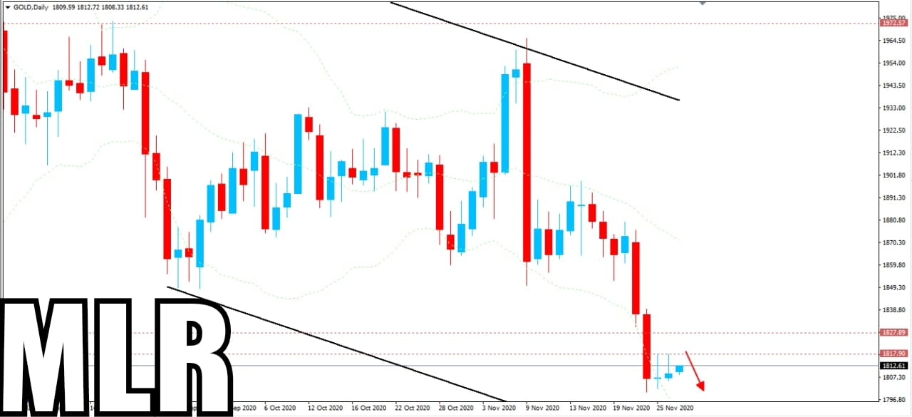 Daily Gold Market Analysis With Deep Research
