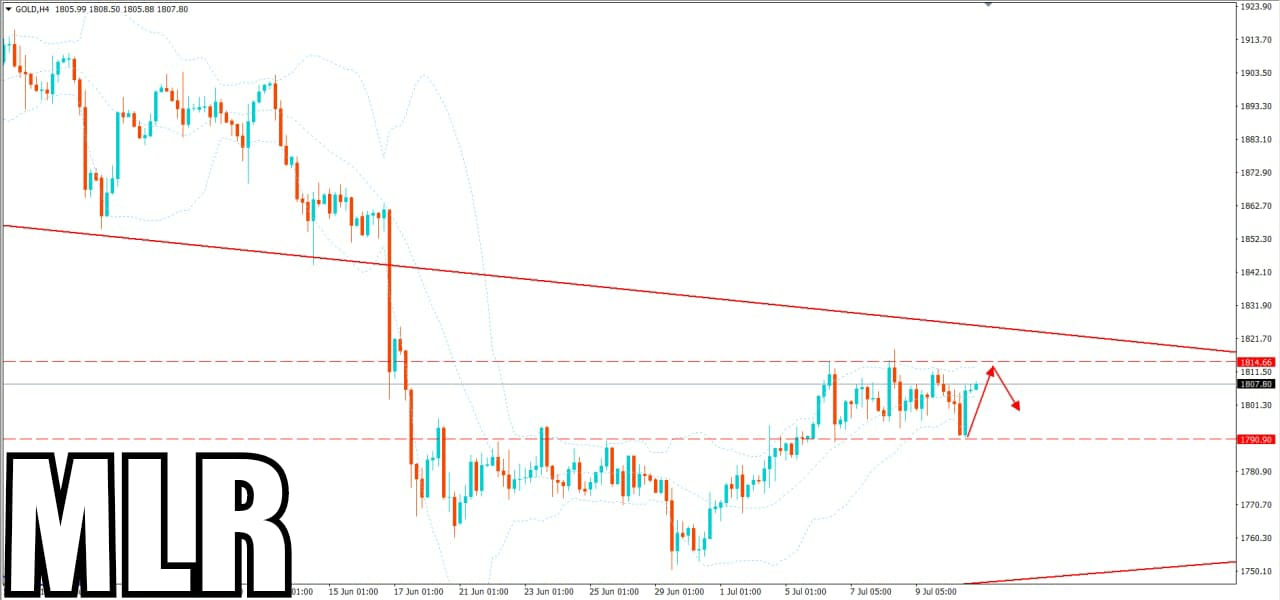 Ready to BUY BUY Gold- it Will Bounce Up Again
