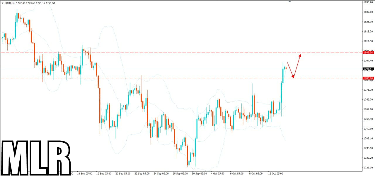 Today's Gold Update- Continue To Be Boosted Uptrend